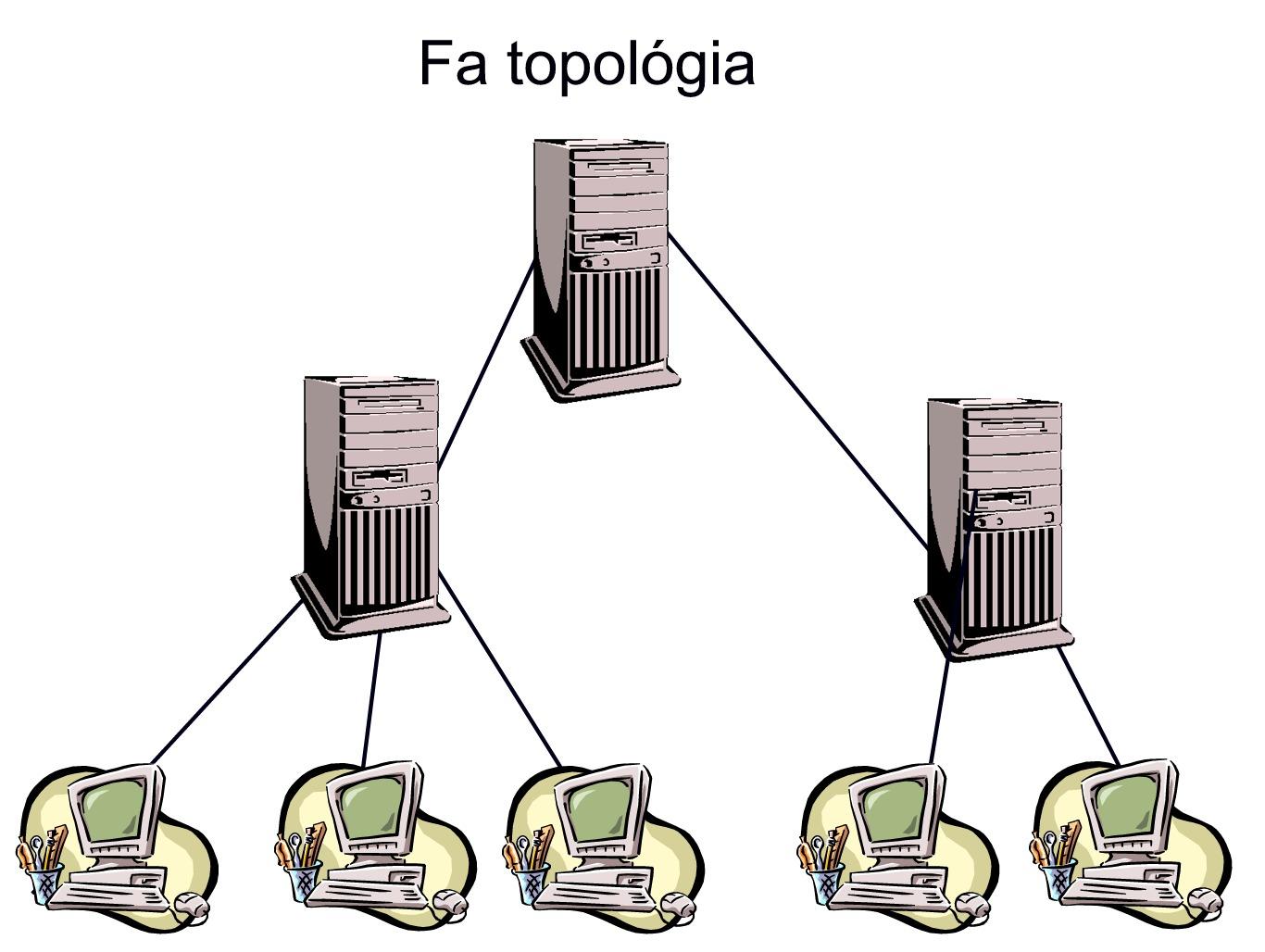 fa topológia