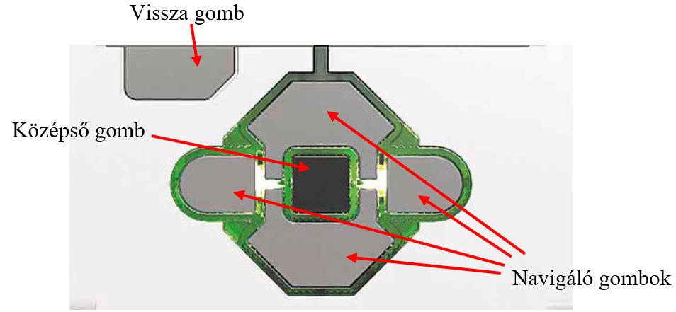 gombok