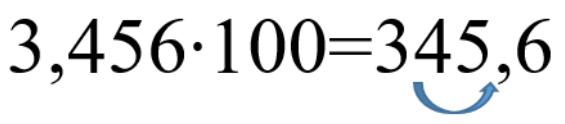 szorzás100